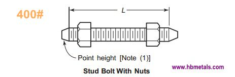 stud bolt with nuts for class 400 flange