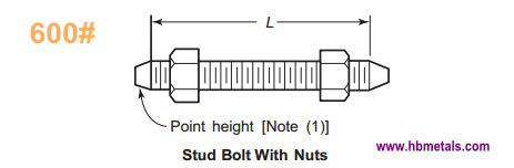 stud bolt with nuts for class 600 flange