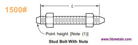 stud bolt with nuts for class 900 flange
