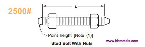 stud bolt with nuts for class 2500 flange